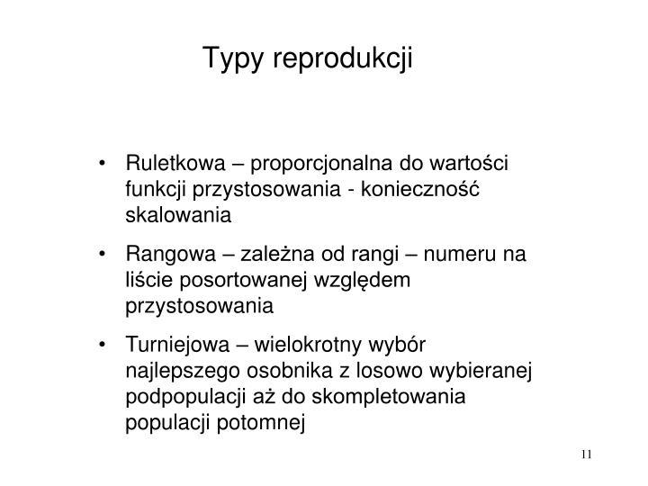 Typy reprodukcji