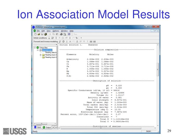 Ion Association Model Results