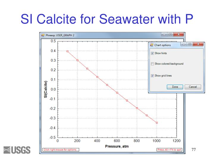 SI Calcite for Seawater with P