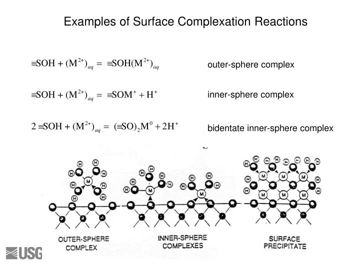 Examples of Surface Complexation Reactions