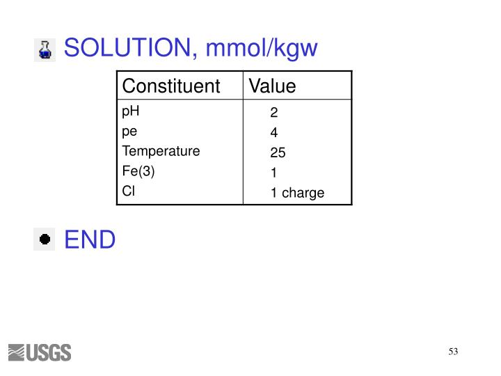 SOLUTION, mmol/kgw