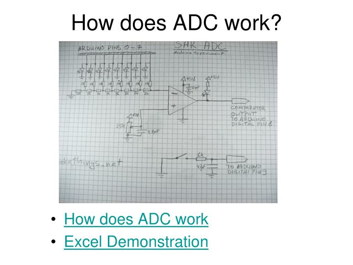 How does ADC work?