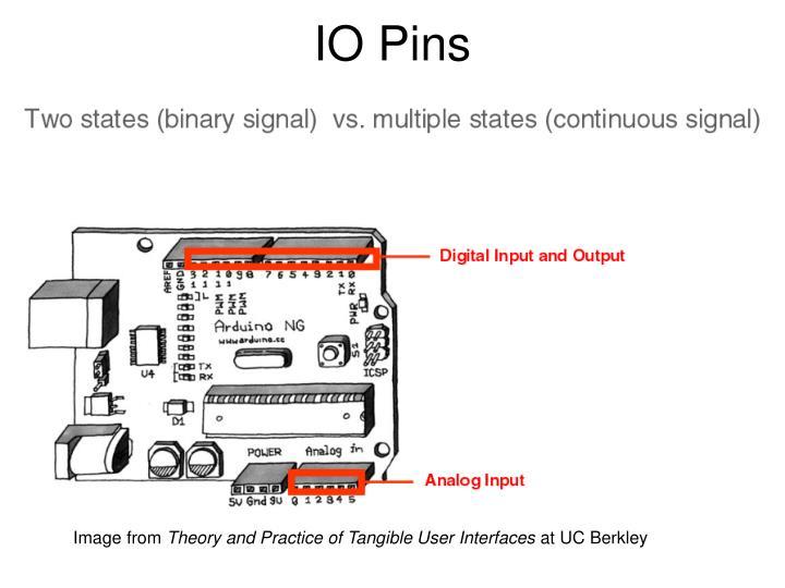 IO Pins