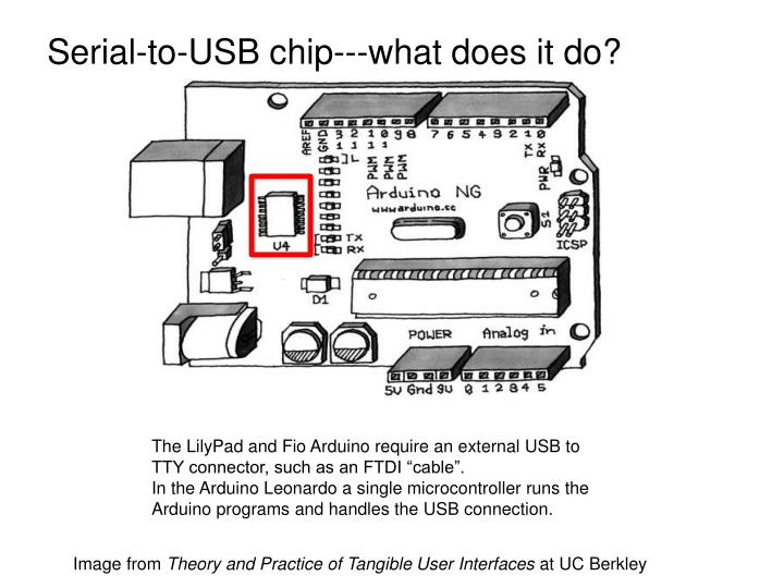 Serial-to-USB chip---what does it do?