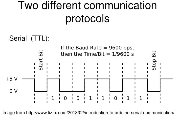 Two different communication protocols