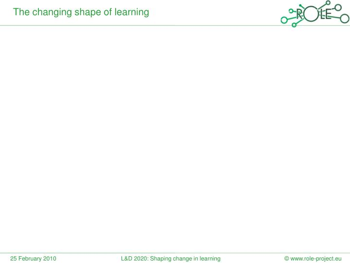 The changing shape of learning