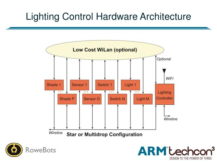 Lighting Control Hardware Architecture