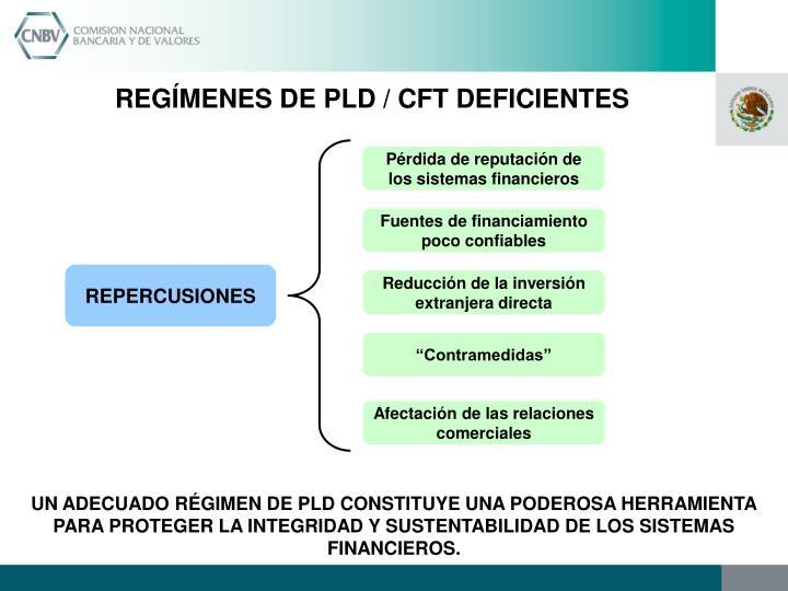 REGÍMENES DE PLD / CFT DEFICIENTES