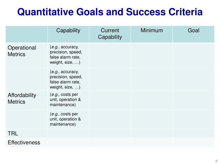 Quantitative Goals and Success Criteria