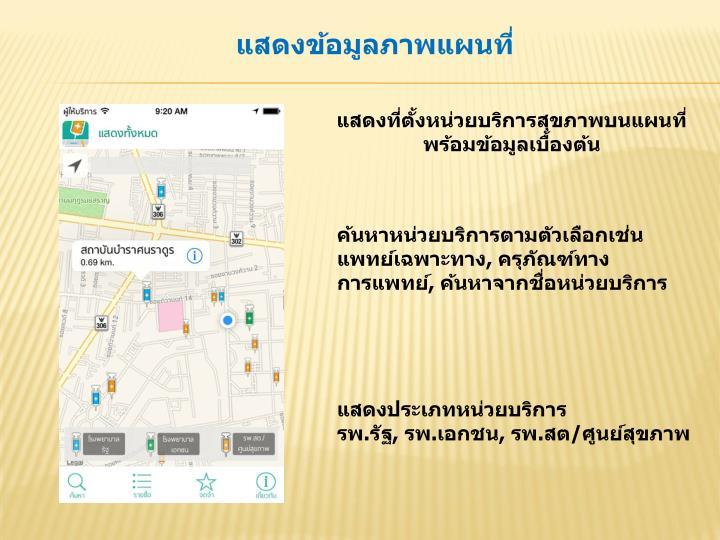 แสดงข้อมูลภาพแผนที่