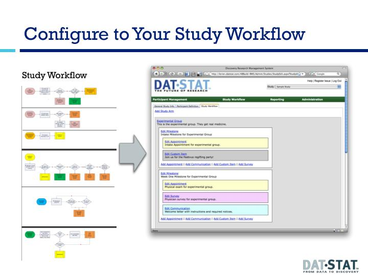 Configure to Your Study Workflow