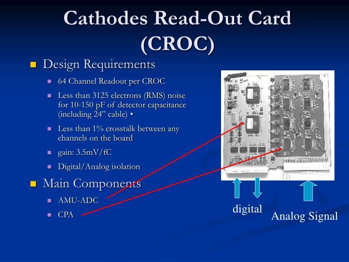 Cathodes Read-Out Card (CROC)
