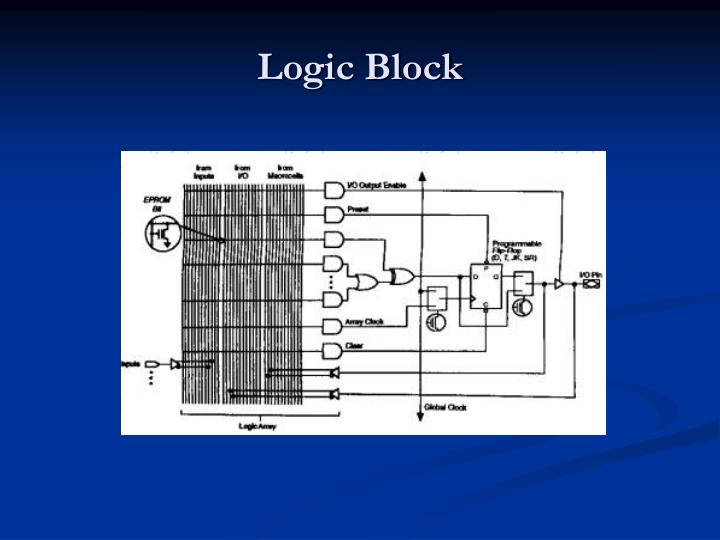 Logic Block