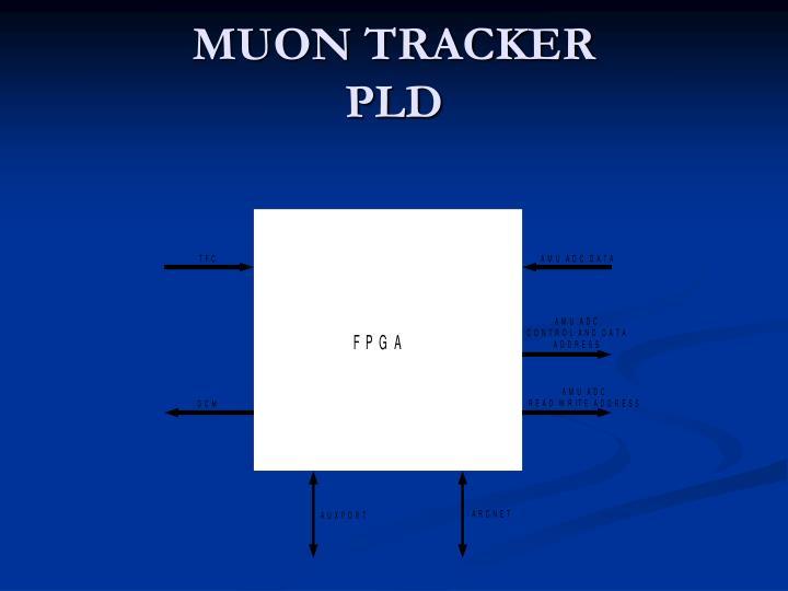 MUON TRACKER