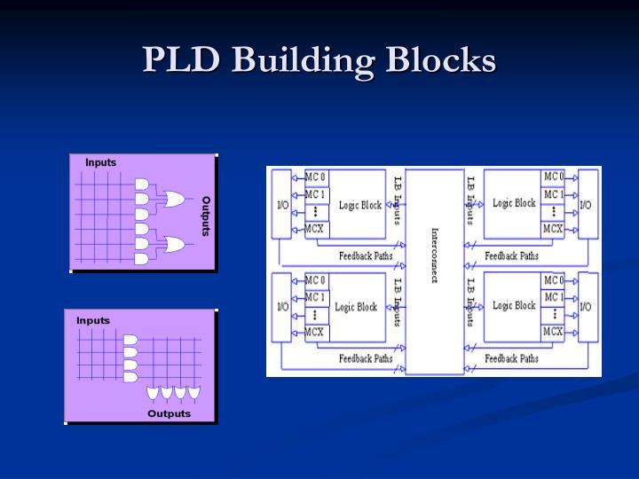 PLD Building Blocks