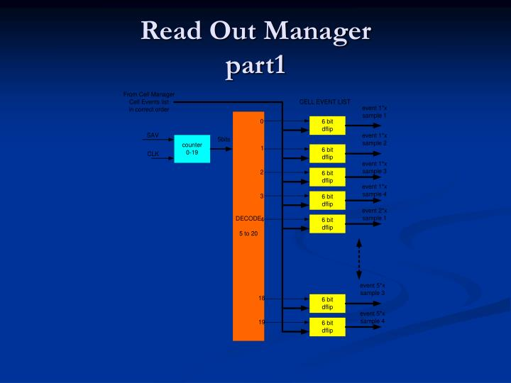 Read Out Manager