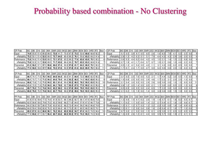Probability based combination - No Clustering