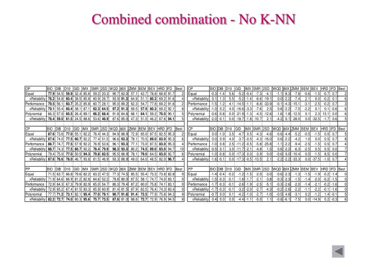 Combined combination - No K-NN