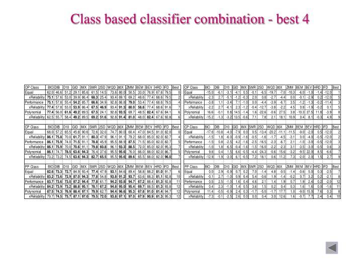 Class based classifier combination - best 4