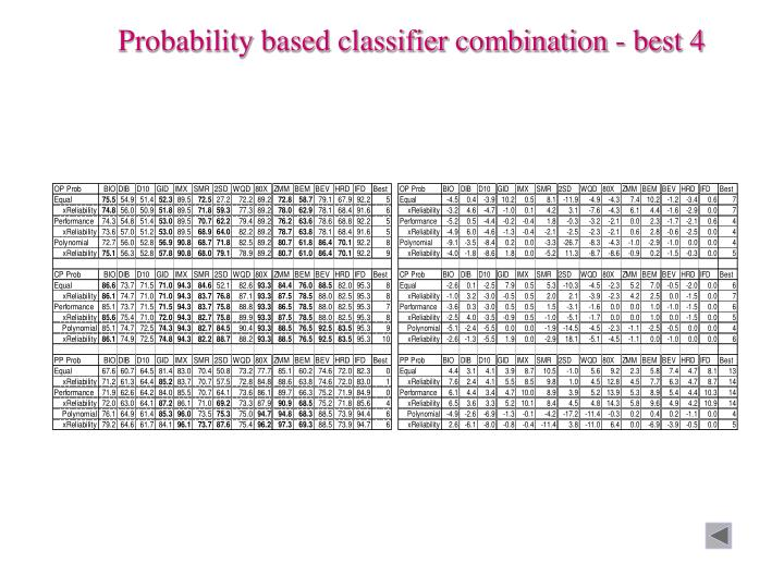 Probability based classifier combination - best 4