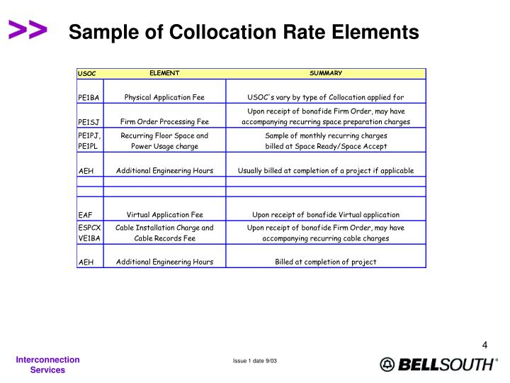 Sample of Collocation Rate Elements