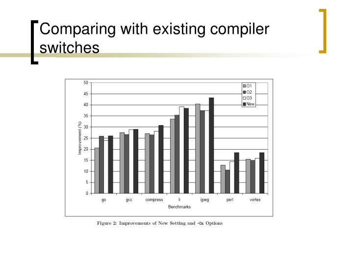 Comparing with existing compiler switches