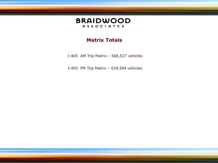 Matrix Totals