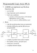 programmable logic array pla