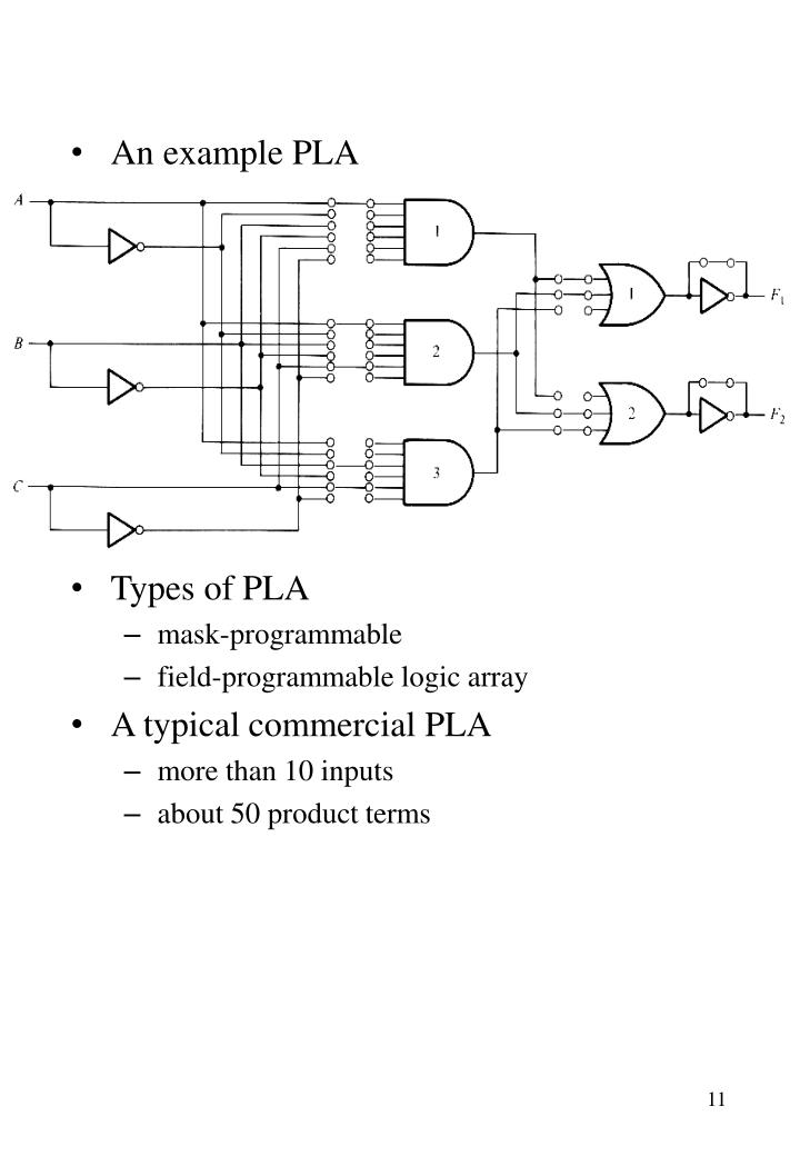 An example PLA