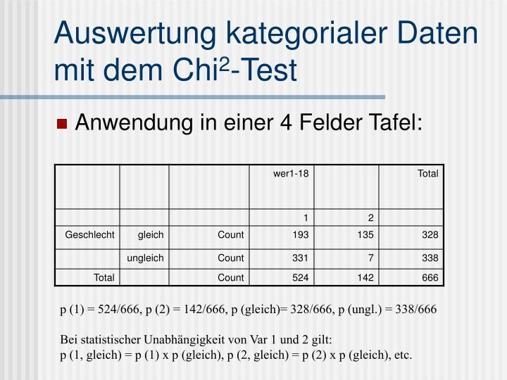 Auswertung kategorialer Daten mit dem Chi