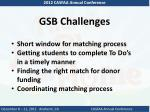 gsb challenges