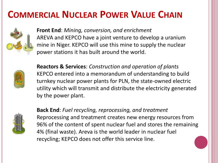 Commercial nuclear power value chain