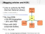 mapping articles and kos