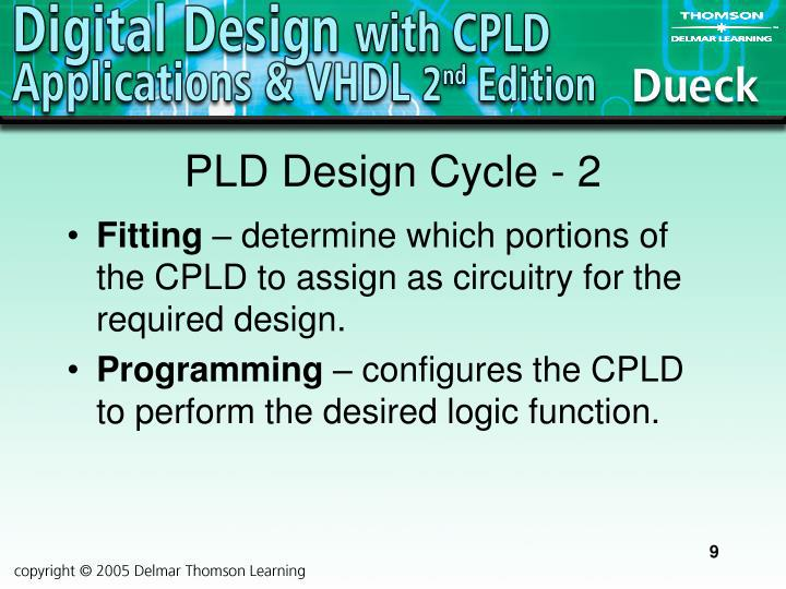 PLD Design Cycle - 2