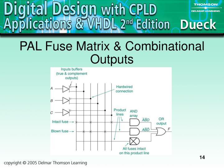 PAL Fuse Matrix & Combinational Outputs