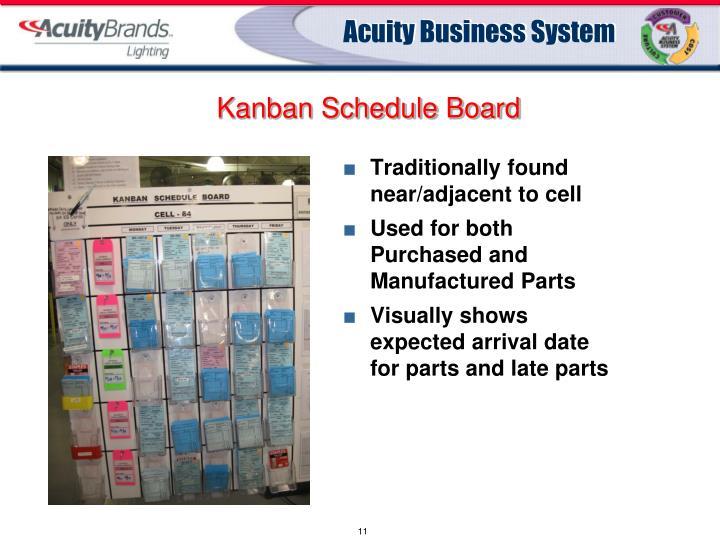Kanban Schedule Board