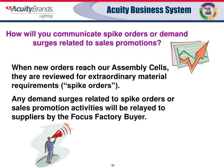 How will you communicate spike orders or demand surges related to sales promotions?
