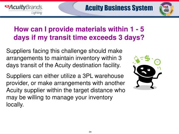 How can I provide materials within 1 - 5 days if my transit time exceeds 3 days?