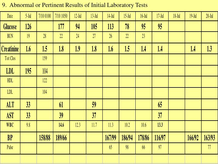 9.  Abnormal or Pertinent Results of Initial Laboratory Tests