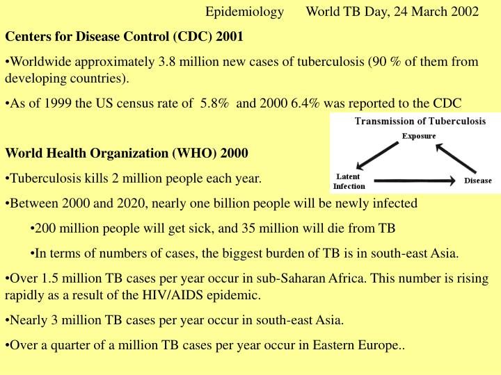 Epidemiology 	World TB Day, 24 March 2002