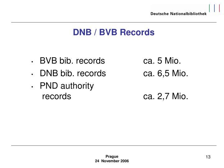 DNB / BVB Records