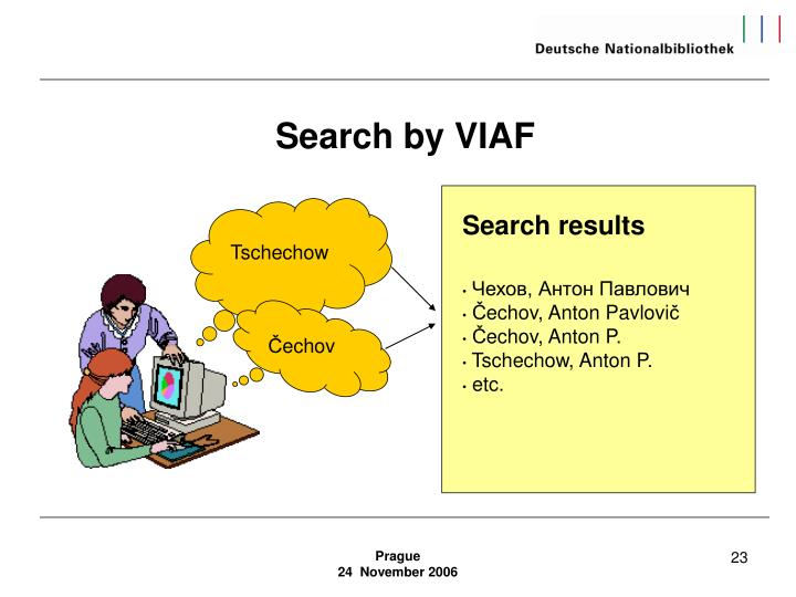 Search by VIAF