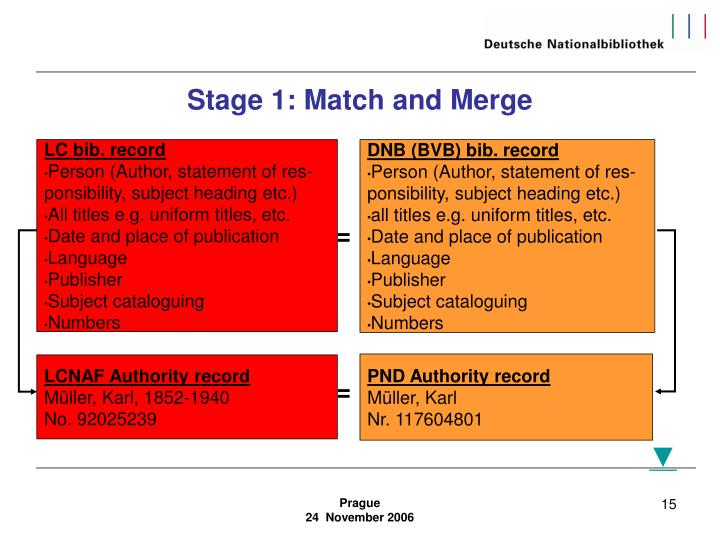 Stage 1: Match and Merge