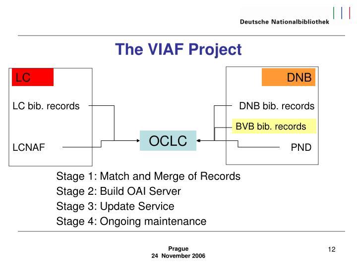 BVB bib. records