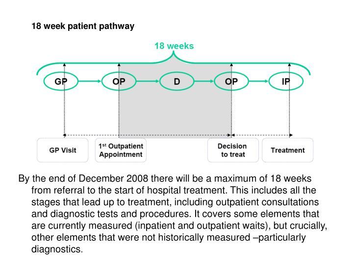 18 week patient pathway
