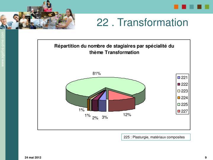 22 . Transformation