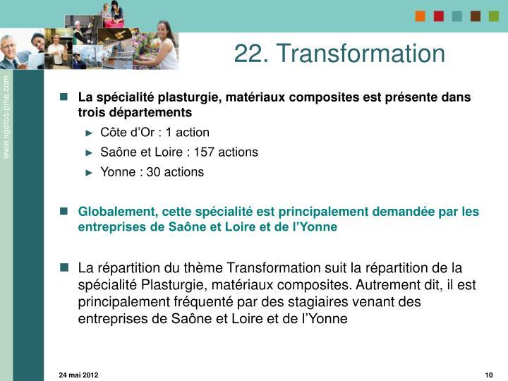 22. Transformation