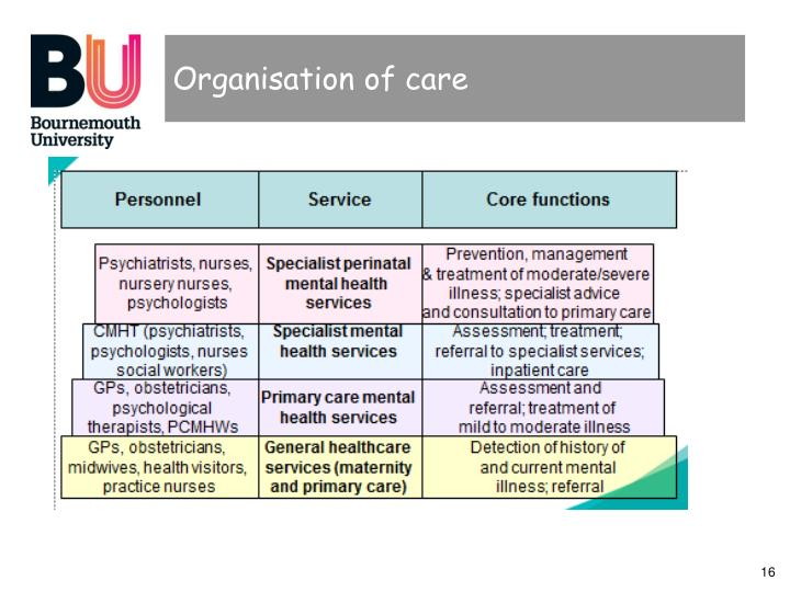 Organisation of care
