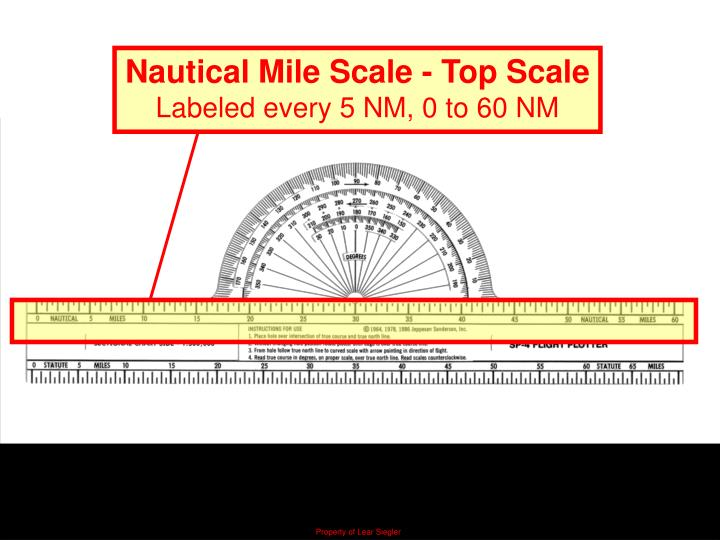 Nautical Mile Scale - Top Scale
