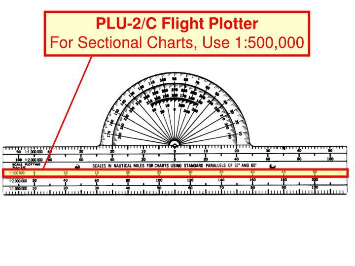 PLU-2/C Flight Plotter